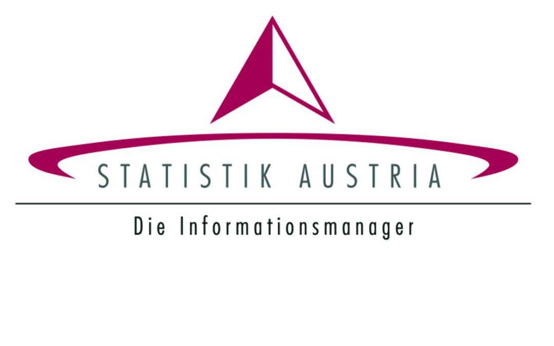 Statistik Austria kündigt SILC-Erhebung an